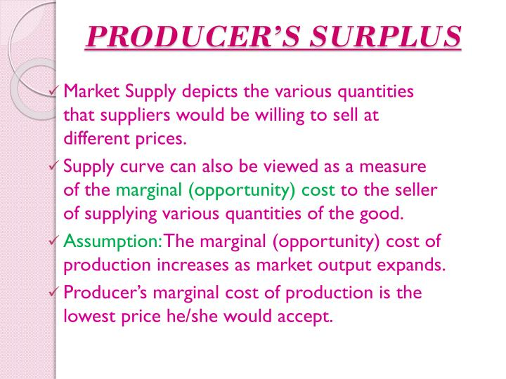 Producer s surplus