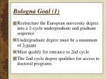 bologna goal 1