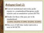bologna goal 2