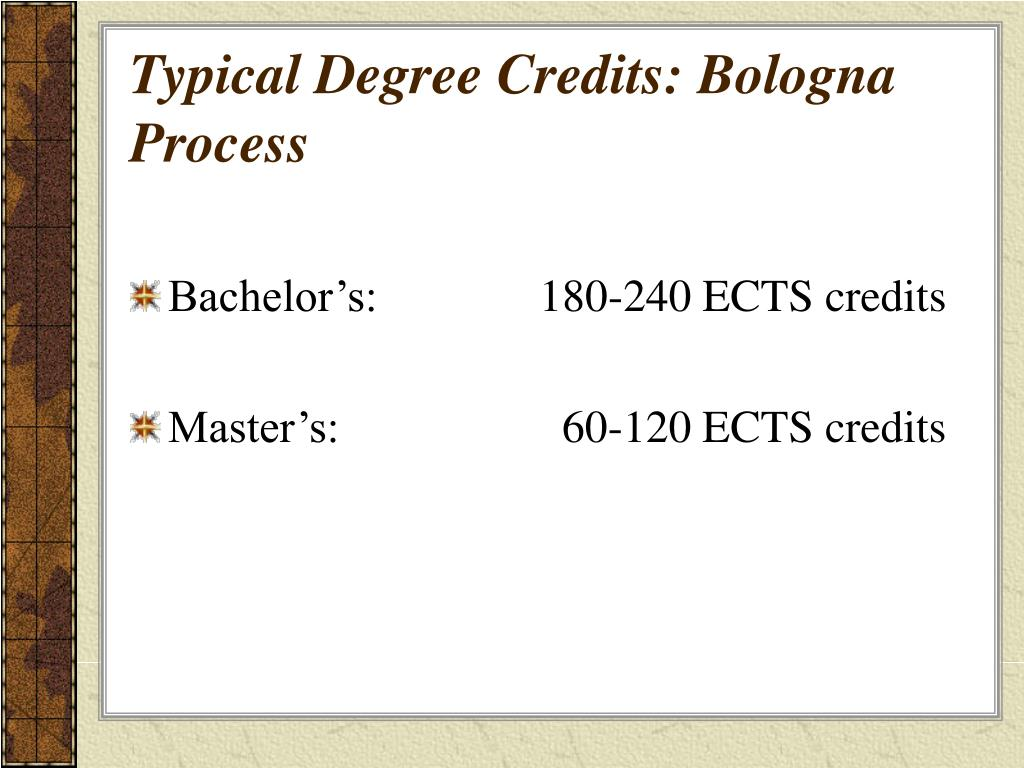 Typical Degree Credits: Bologna Process