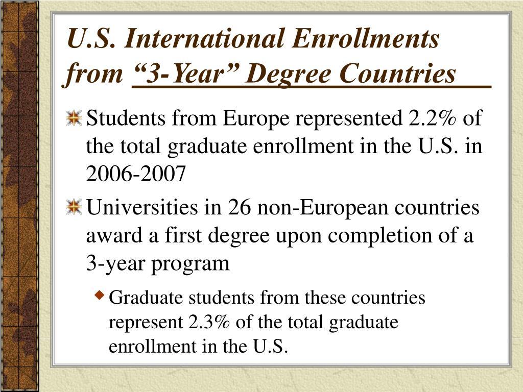 U.S. International Enrollments from