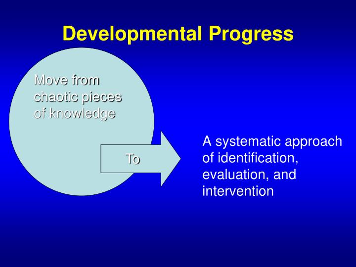 A systematic approach of identification,  evaluation, and intervention