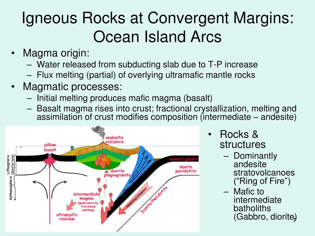 Igneous Rocks at Convergent Margins: Ocean Island Arcs