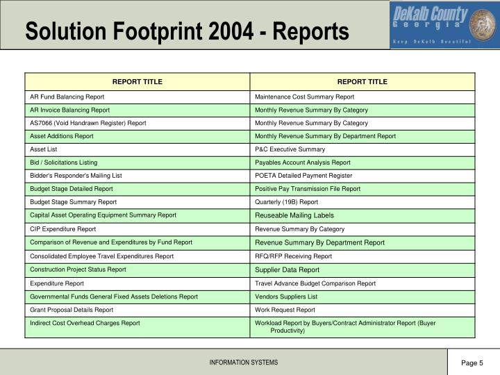 Solution Footprint 2004 - Reports