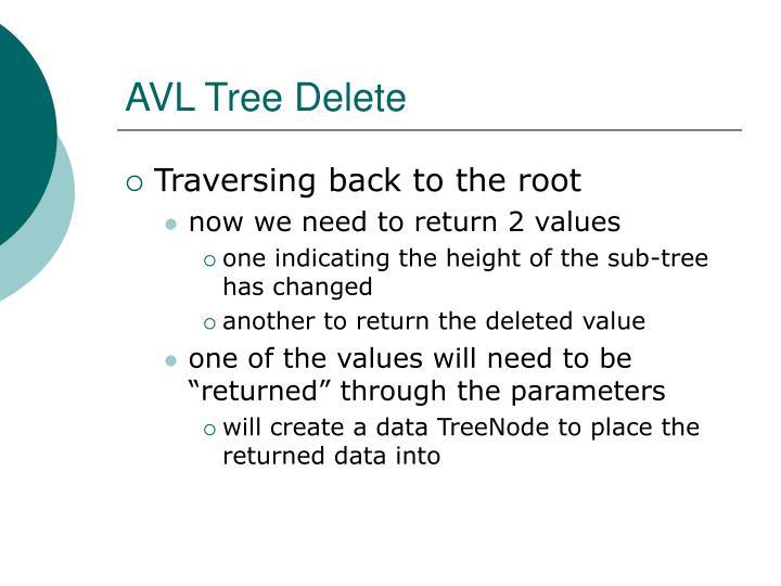 AVL Tree Delete