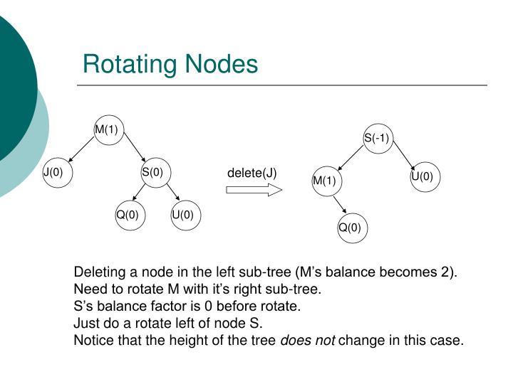 Rotating Nodes