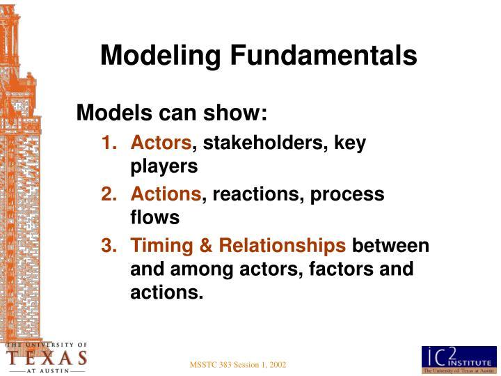 Modeling Fundamentals