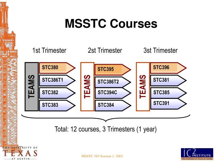 STC386T2