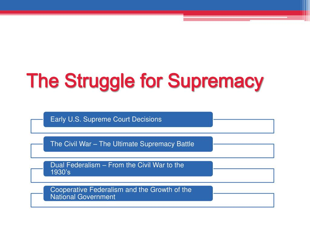 The Struggle for Supremacy