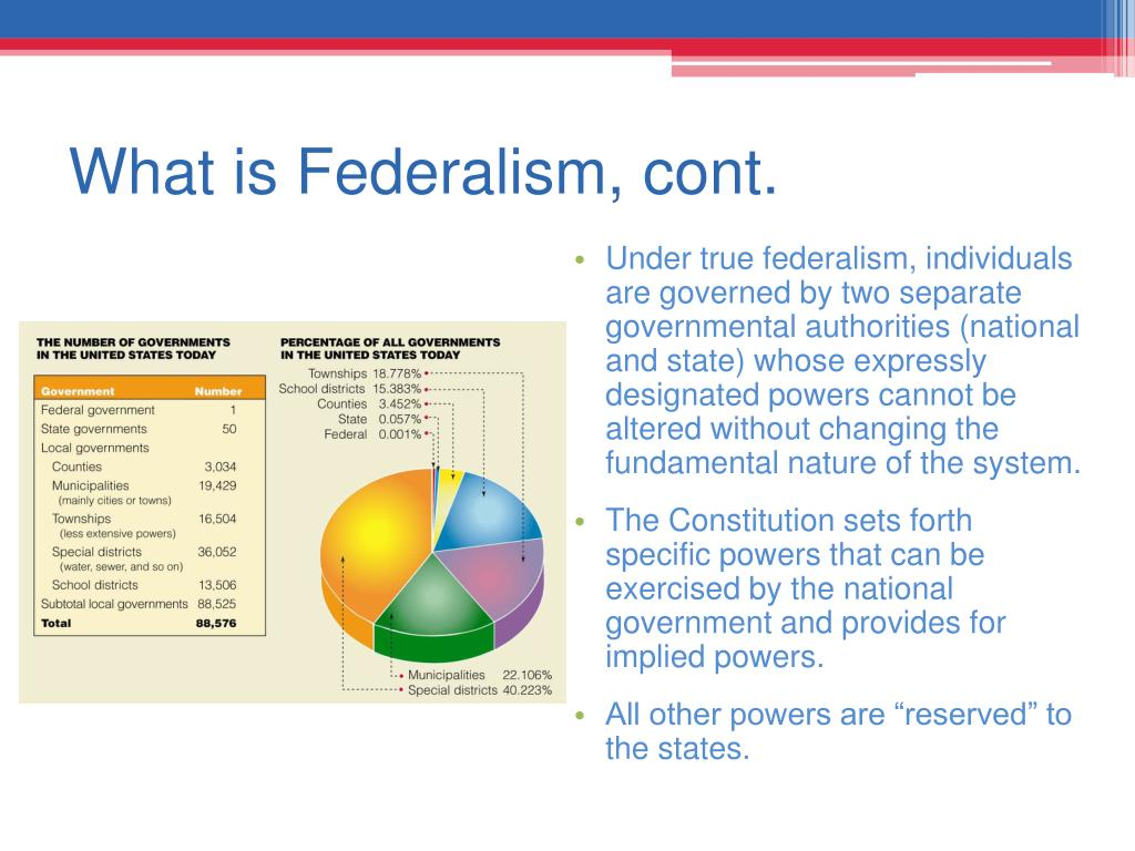 What is Federalism, cont.