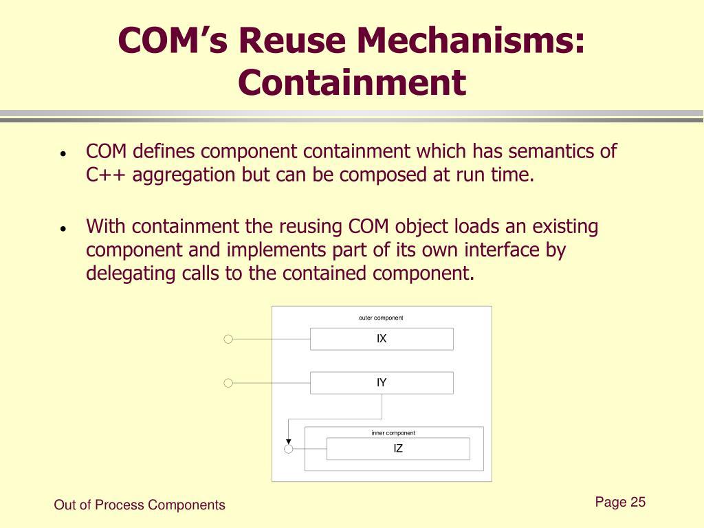 COM's Reuse Mechanisms: