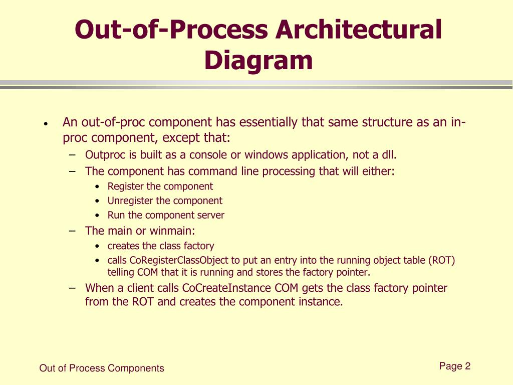 Out-of-Process Architectural Diagram