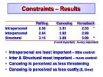constraints results