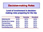 decision making roles