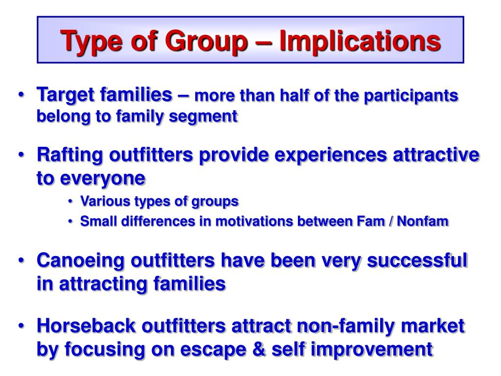 Type of Group – Implications