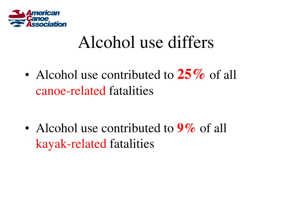 Alcohol use differs