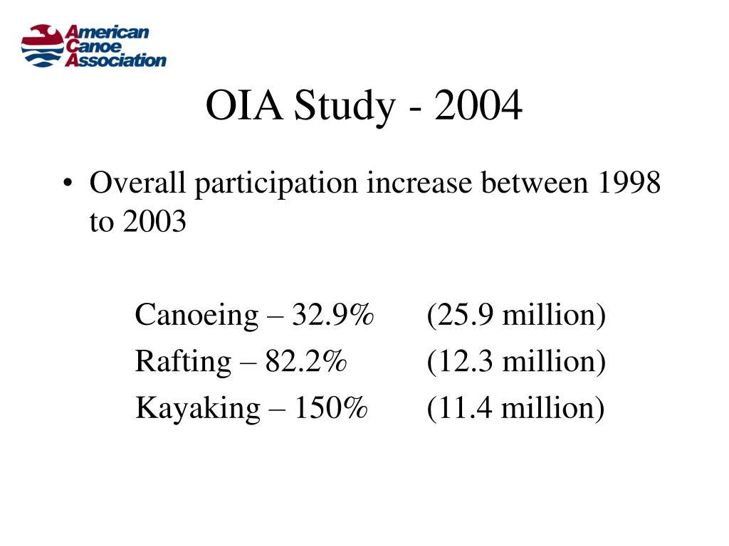 OIA Study - 2004