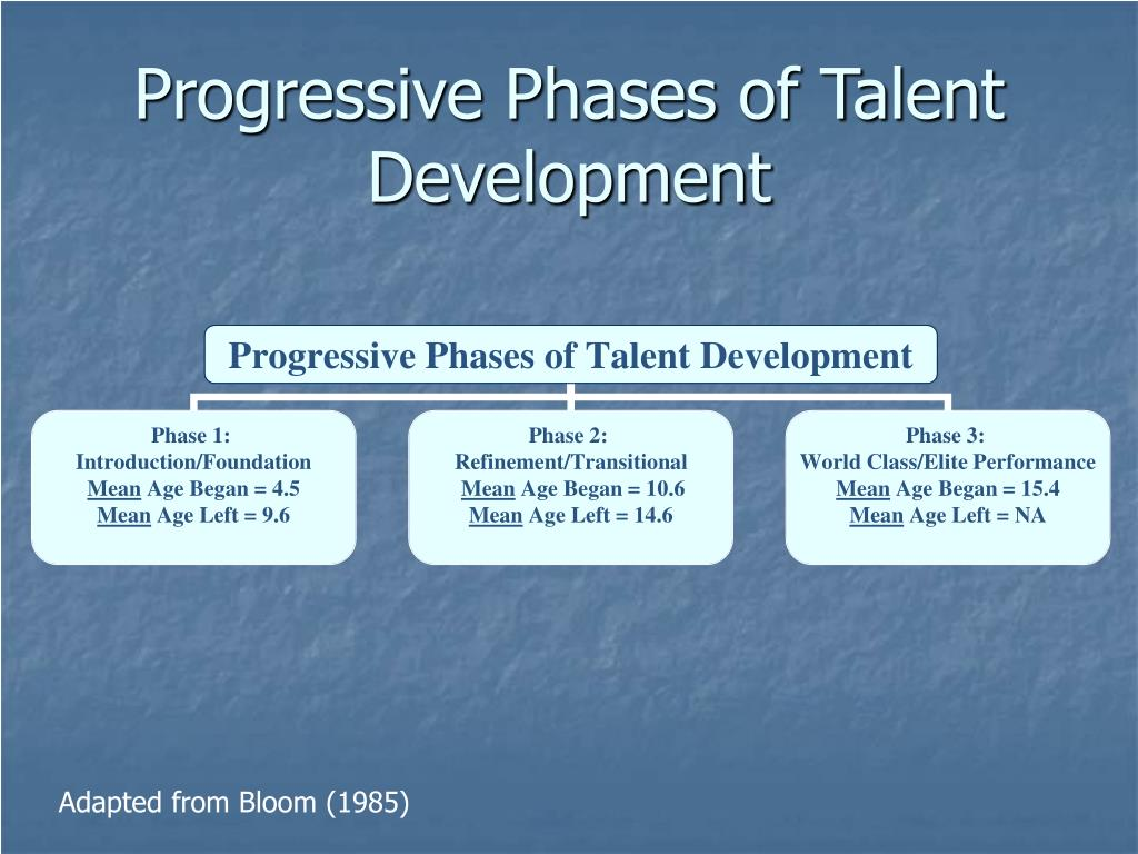 Progressive Phases of Talent Development
