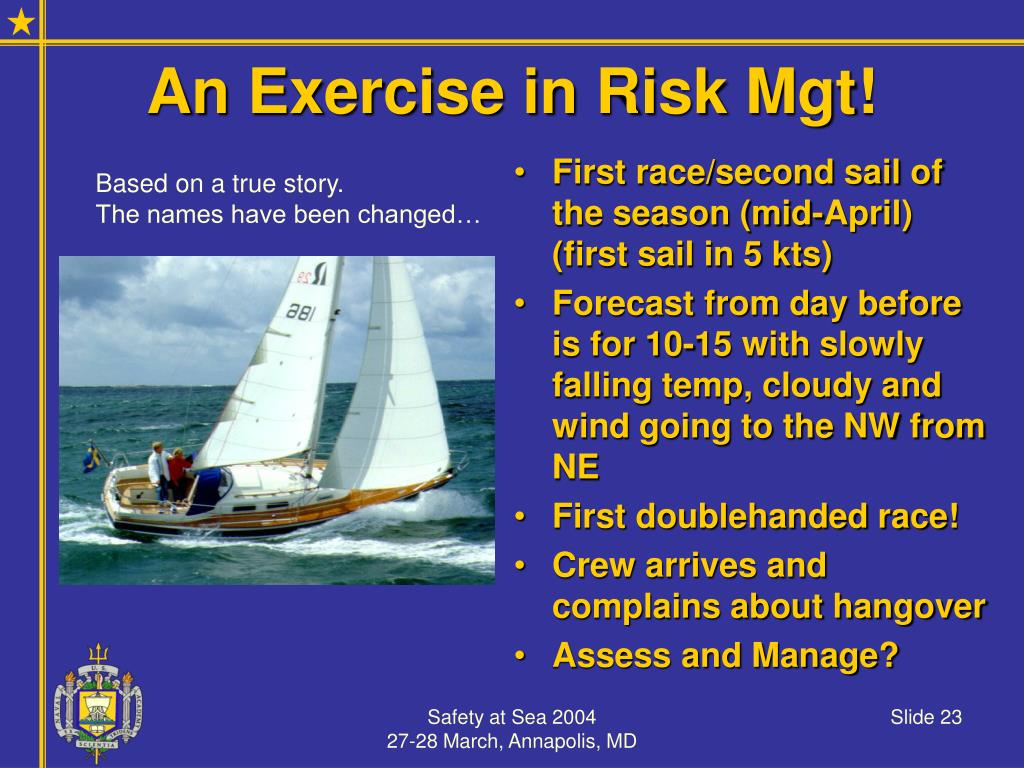 An Exercise in Risk Mgt!