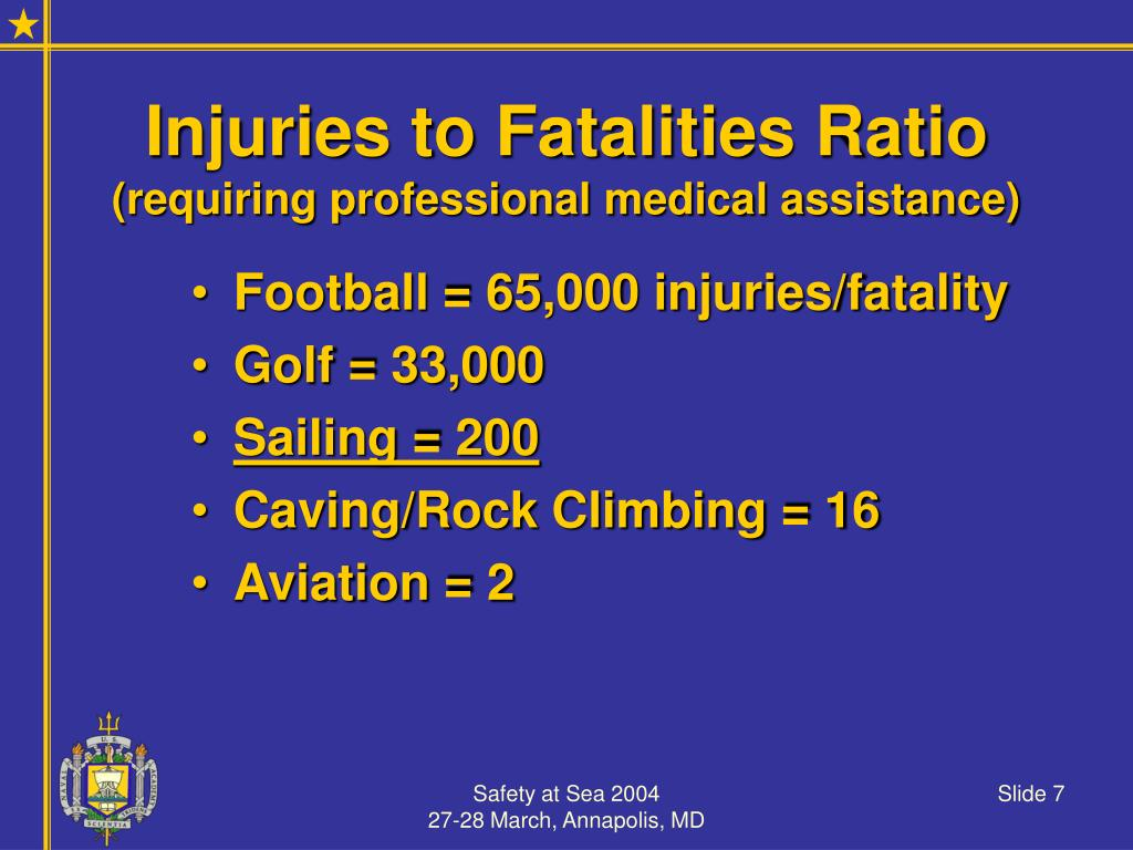 Injuries to Fatalities Ratio