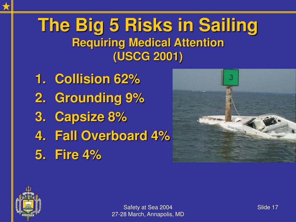 The Big 5 Risks in Sailing