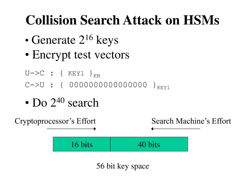 Collision Search Attack on HSMs