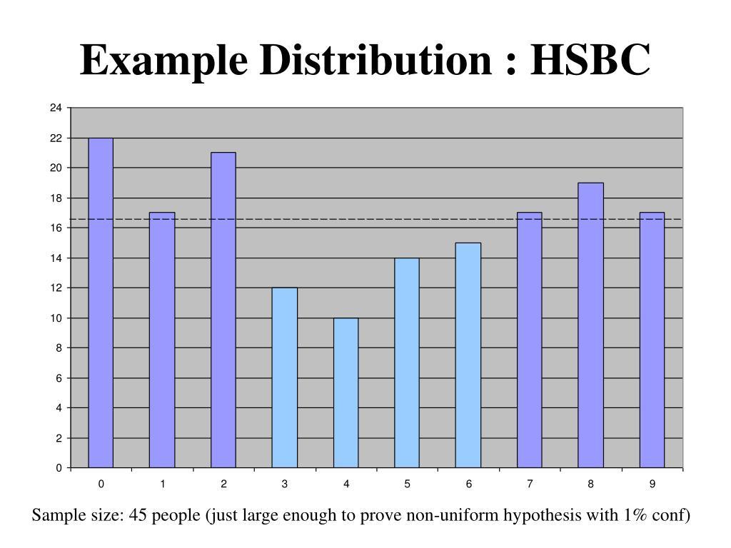 Example Distribution : HSBC