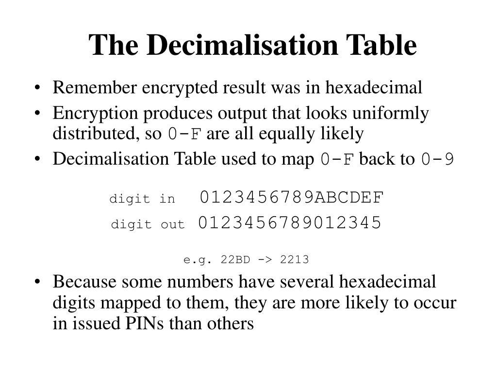 The Decimalisation Table