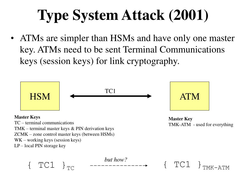 Type System Attack (2001)