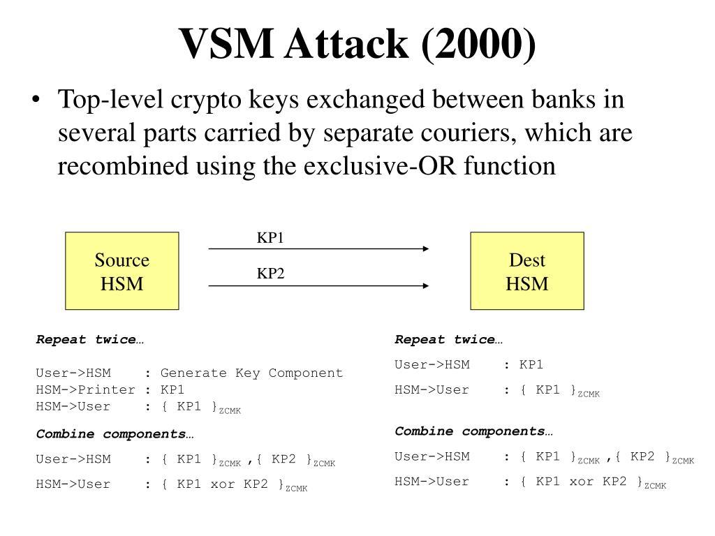VSM Attack (2000)