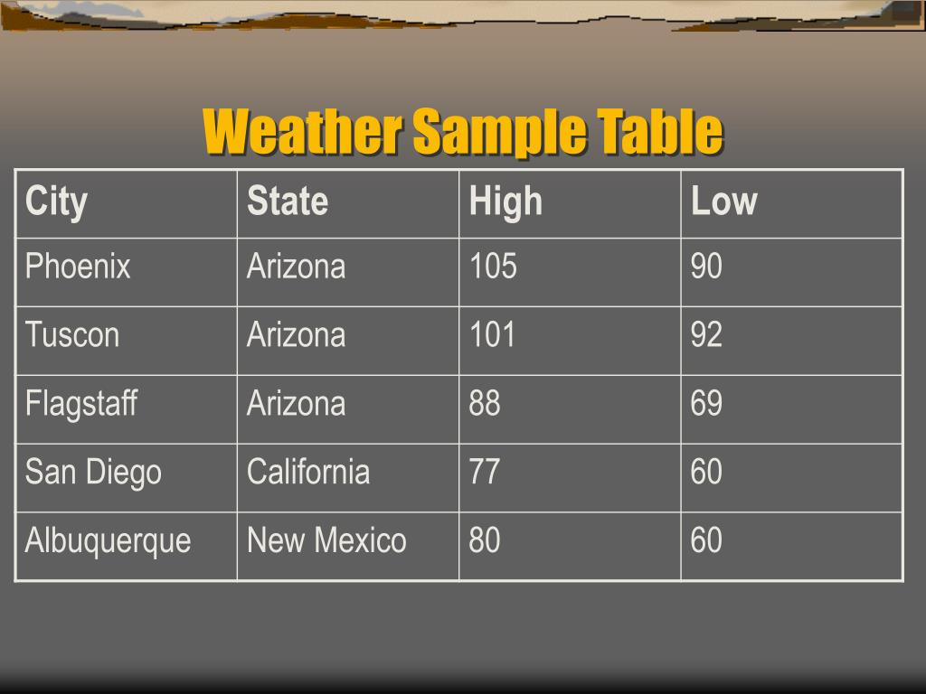 Weather Sample Table