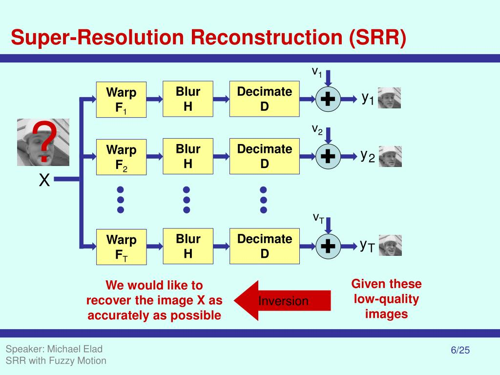 super resolution image reconstruction Park s c, park m k and kang m g 2003 super-resolution image reconstruction: a  technical overview ieee signal process mag 20 21–36.