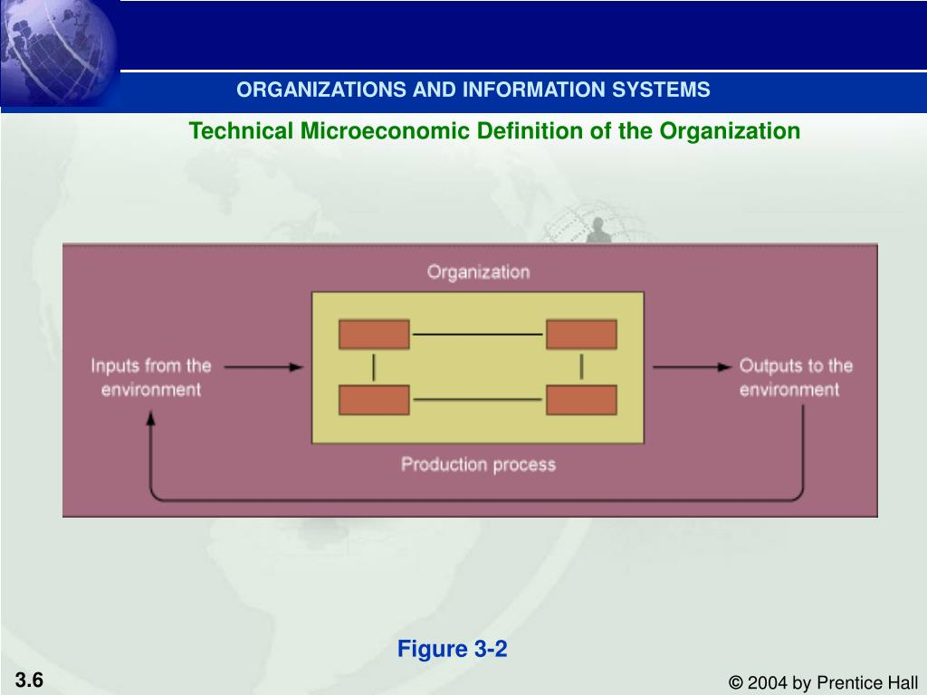 connection between organizations information system and business process – highlights the data flows between applications in a integrated information system connection between business enterprise architecture process.