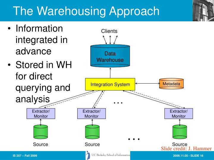 The Warehousing Approach