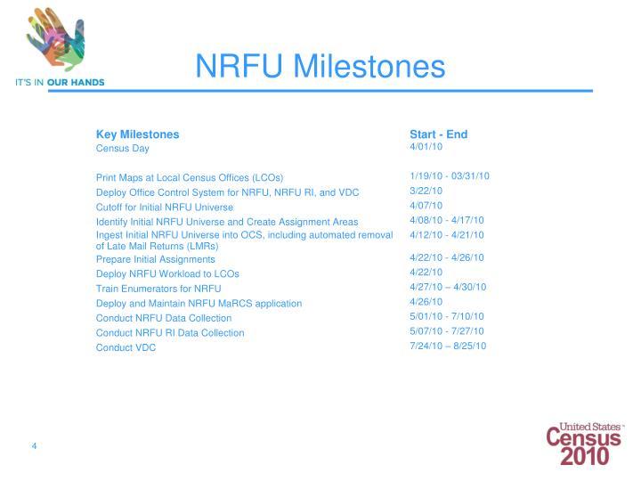 NRFU Milestones