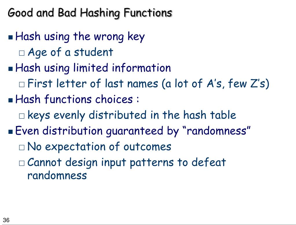 Good and Bad Hashing Functions