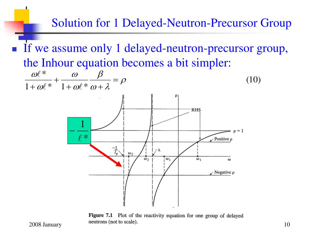 Solution for 1 Delayed-Neutron-Precursor Group