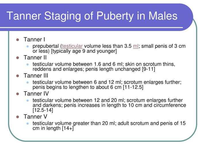 Tanner Staging of Puberty in Males