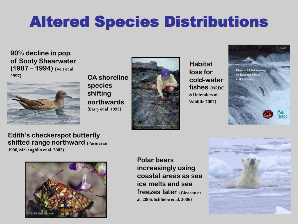 Altered Species Distributions