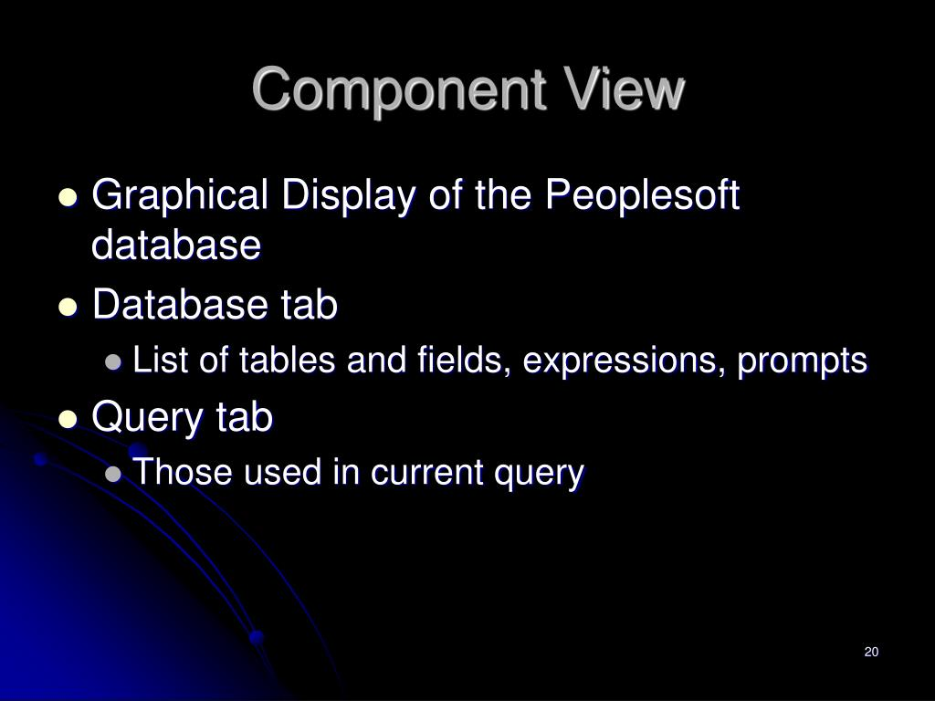 Component View