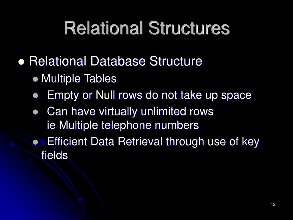 Relational Structures