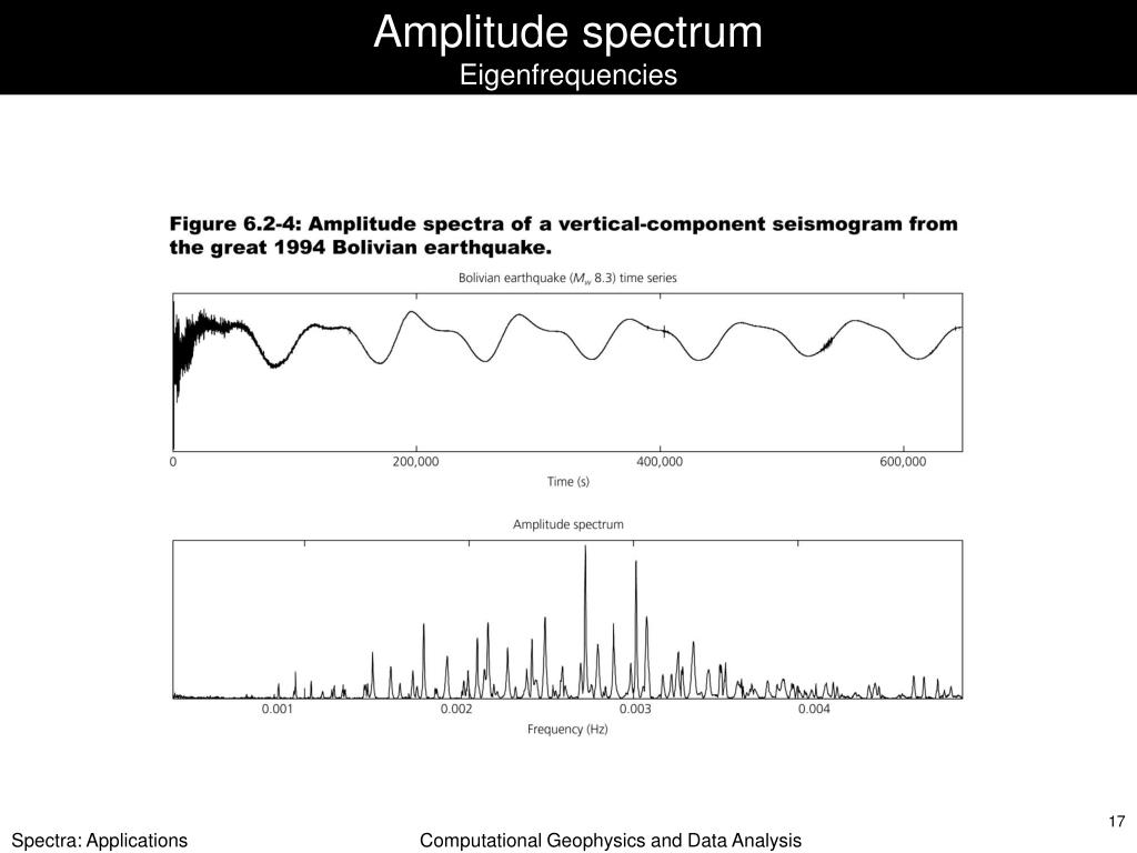 spear sinusoidal partial editing analysis and resynthesis