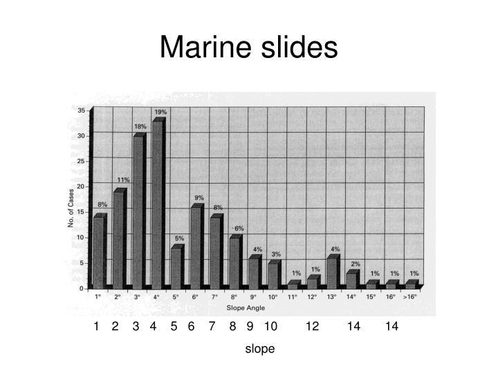 Marine slides