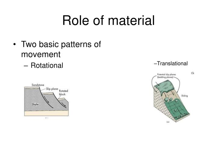 Role of material