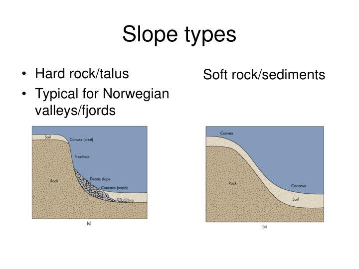 Slope types