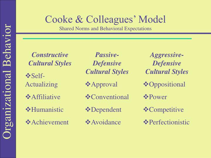 Cooke & Colleagues' Model