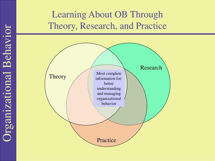 Learning About OB Through