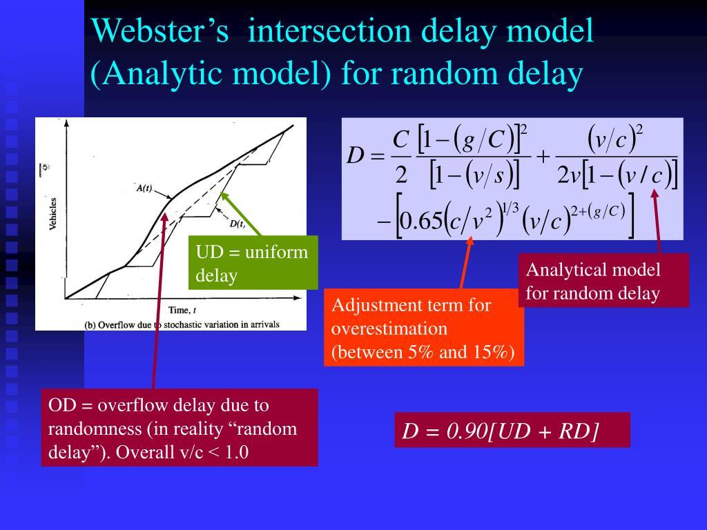 Webster's  intersection delay model (Analytic model) for random delay