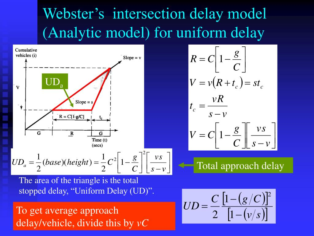 Webster's  intersection delay model (Analytic model) for uniform delay