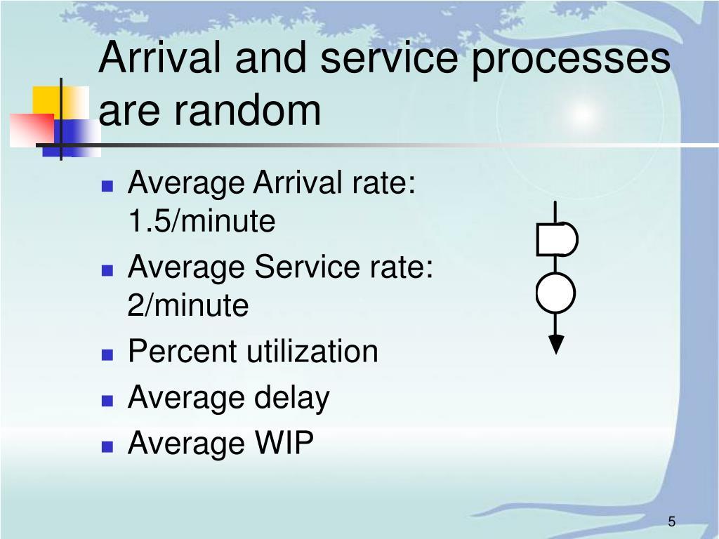 Arrival and service processes are random